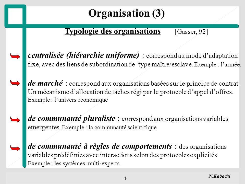 Organisation (3) Typologie des organisations [Gasser, 92]